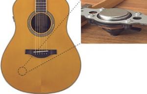 生音ギター